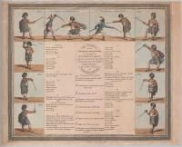 The guards, of the Highland broadsword, as taught at Mr. H. Angelo's academy