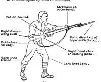 Small Arms Training - Vol.1 Bayonet