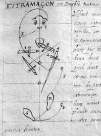 Le Cabinet d'Escrime de l'espee et poingnardt, composé jadis par Monsieur Peloquin, Capitaine et l'un des quattre premiers maistres d'escrime de France