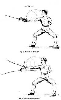 Manuale teorico-pratico per la scherma di spada e sciabola, con cenni storici sulle armi e sulla scherma e principali norme pel duello