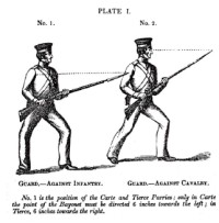 A Complete System of Bayonet Exercise