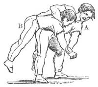 Dick's Art of Wrestling a Handbook of Thorough Instruction,Containing a Description of the Different Methods of Wrestling Generally Adopted at the Present Time Fully Illustrated by Well-Designed Engravings, Exhibiting all the Aggressive and Defensive Positions Necessary for Success